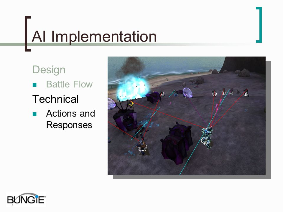 AI Implementation Design Technical Battle Flow Actions and Responses