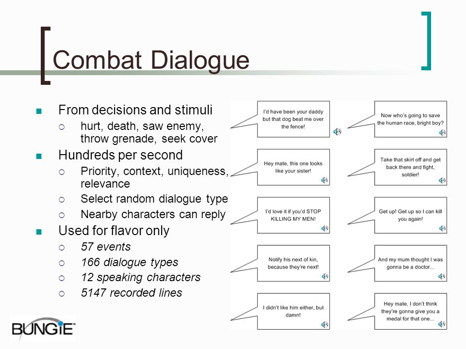 Combat Dialogue From decisions and stimuli Hundreds per second