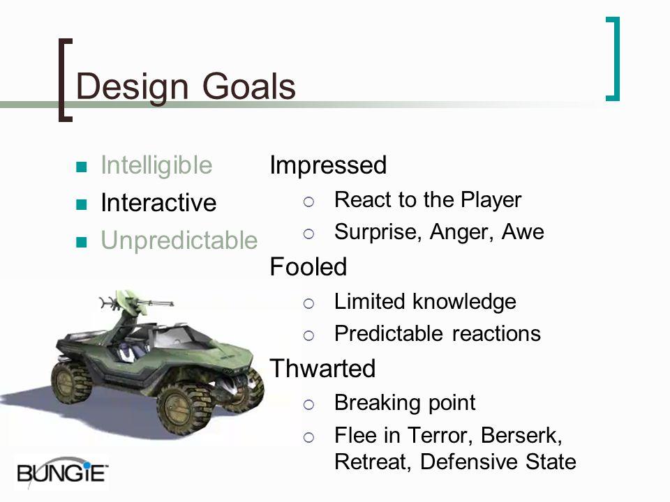 Design Goals Intelligible Interactive Unpredictable Impressed Fooled