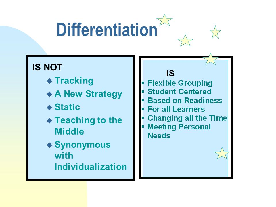 Differentiation IS NOT Tracking A New Strategy Static