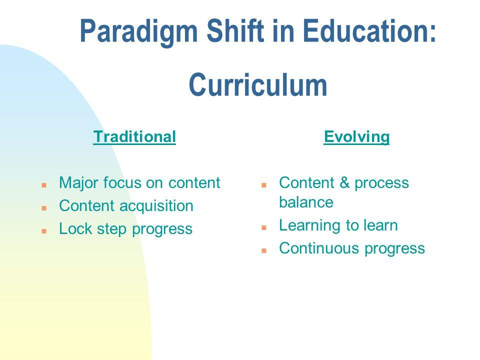 Paradigm Shift in Education: Curriculum