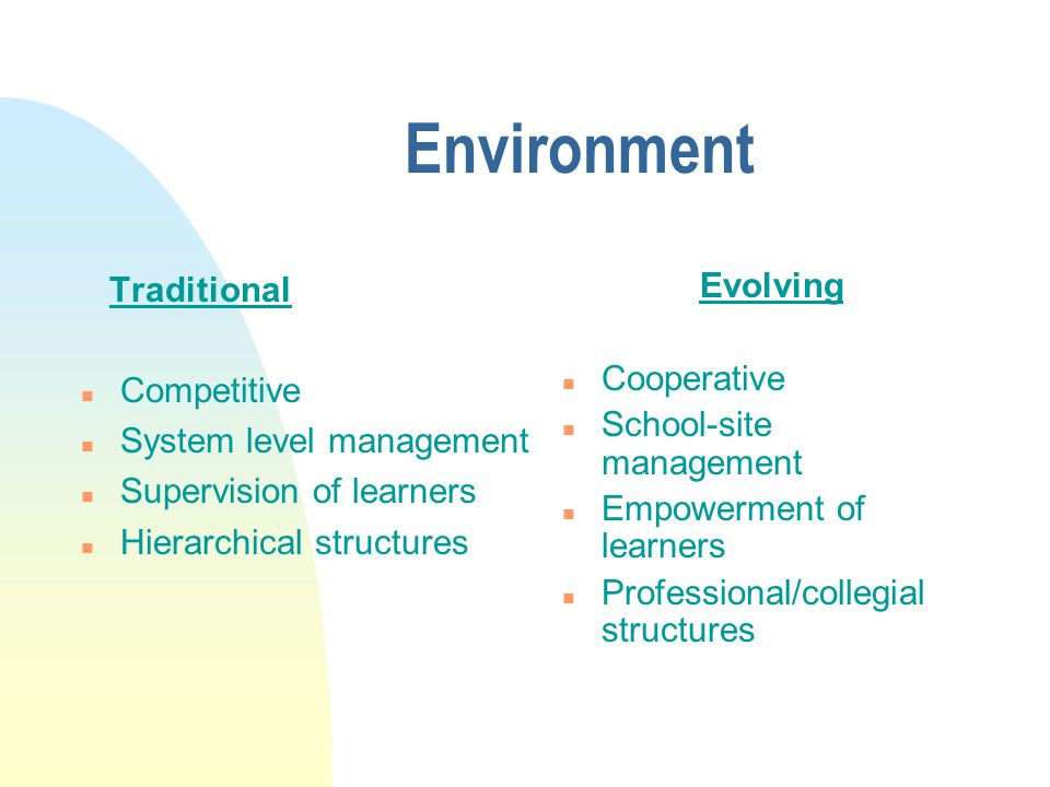 Environment Traditional Competitive System level management