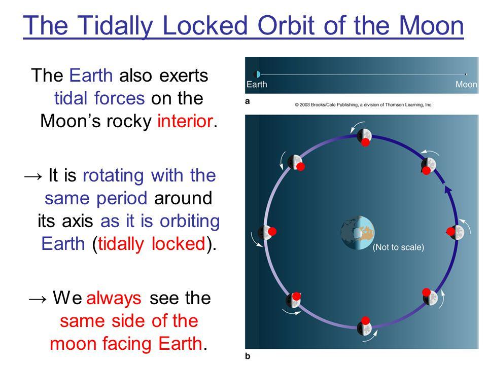 The Tidally Locked Orbit of the Moon