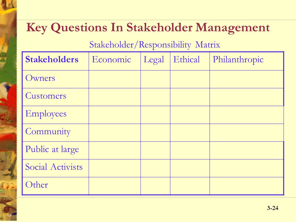 Key Questions In Stakeholder Management