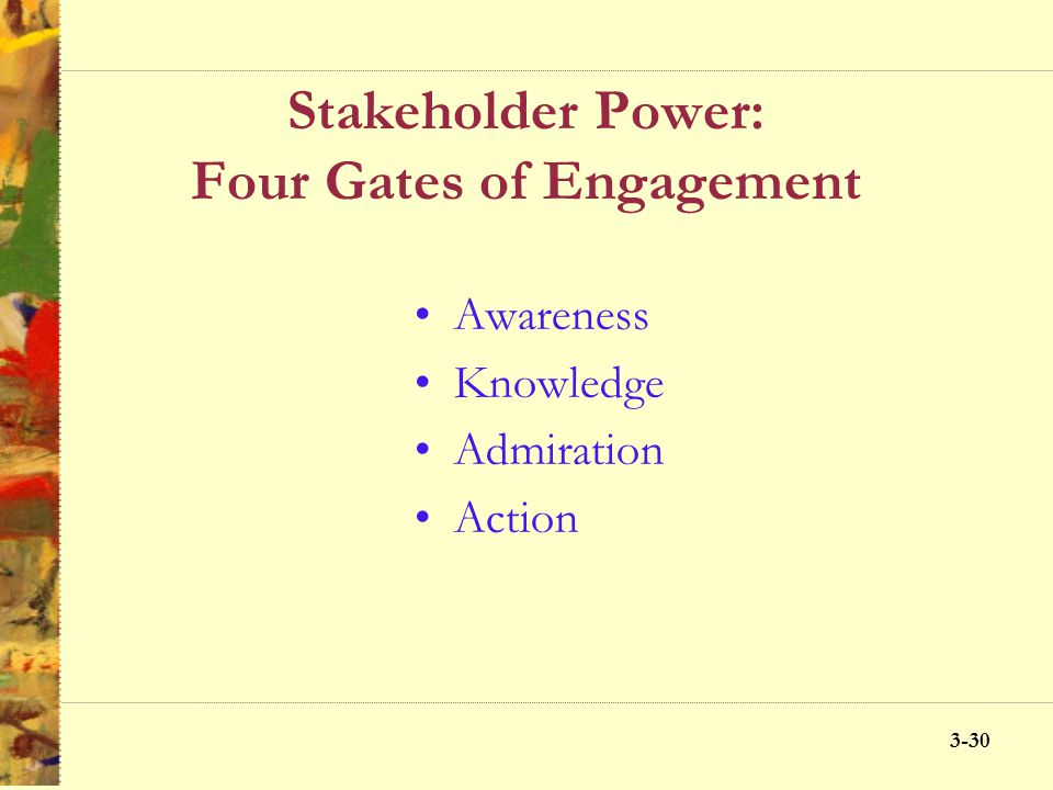 Stakeholder Power: Four Gates of Engagement