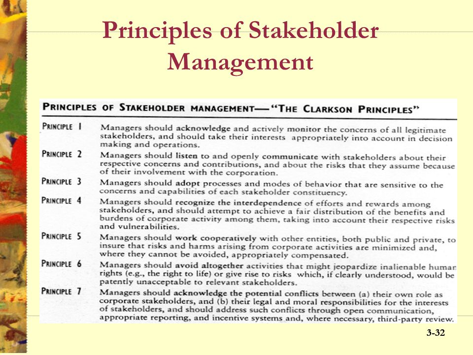 Principles of Stakeholder Management