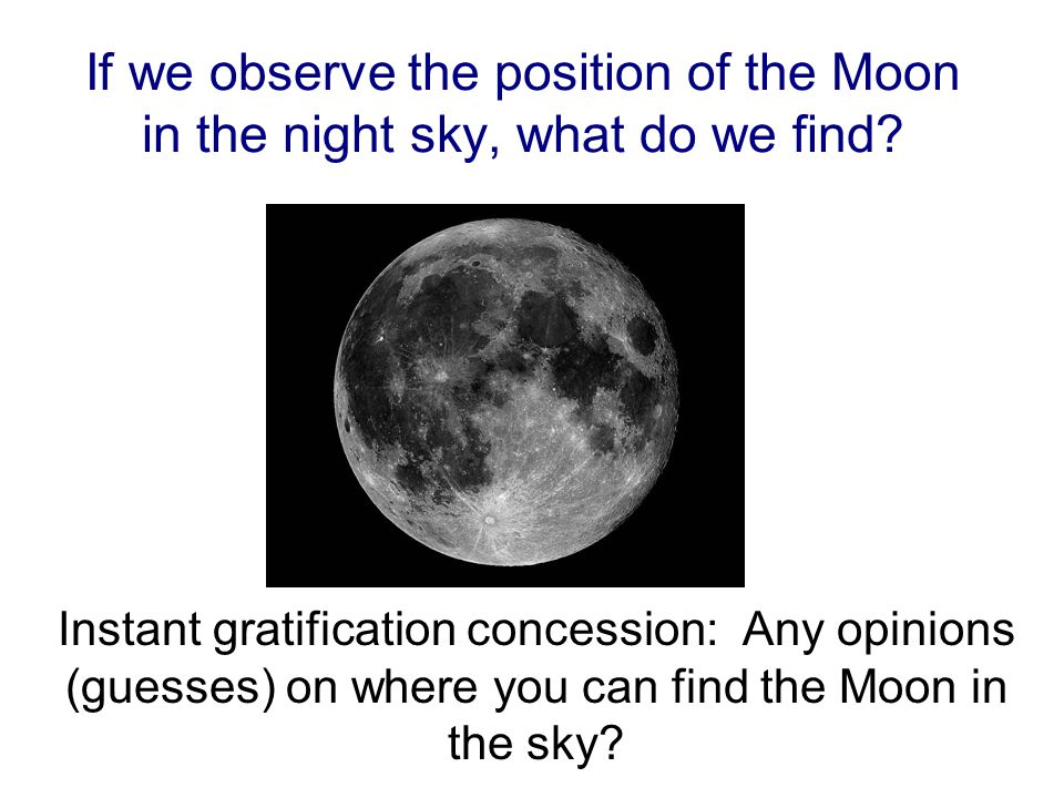 If we observe the position of the Moon in the night sky, what do we find