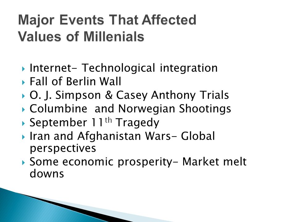 Major Events That Affected Values of Millenials