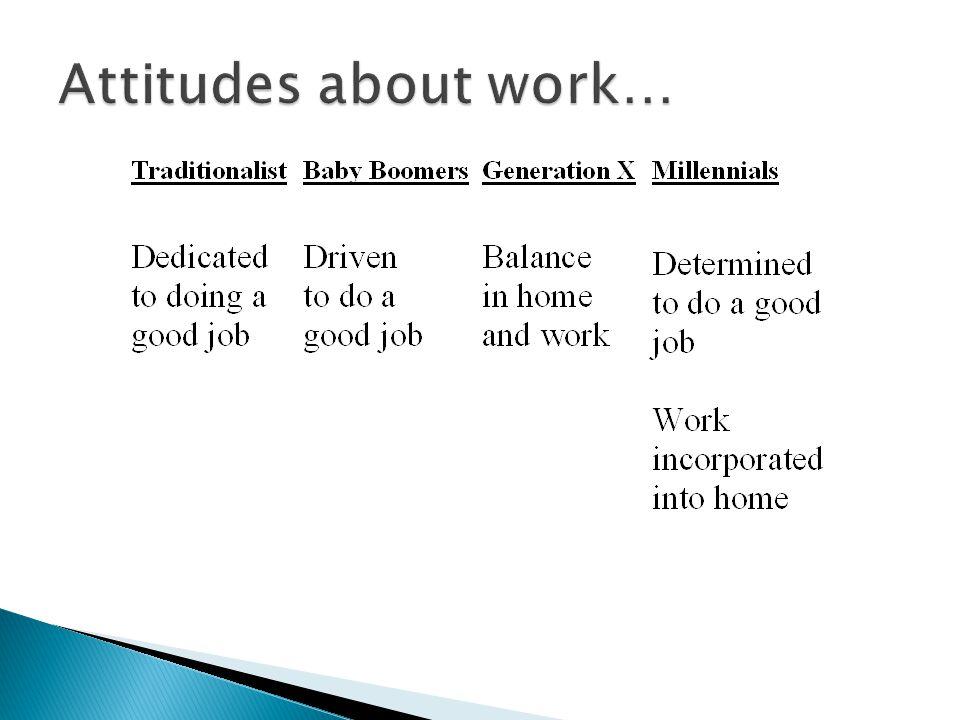 Attitudes about work…