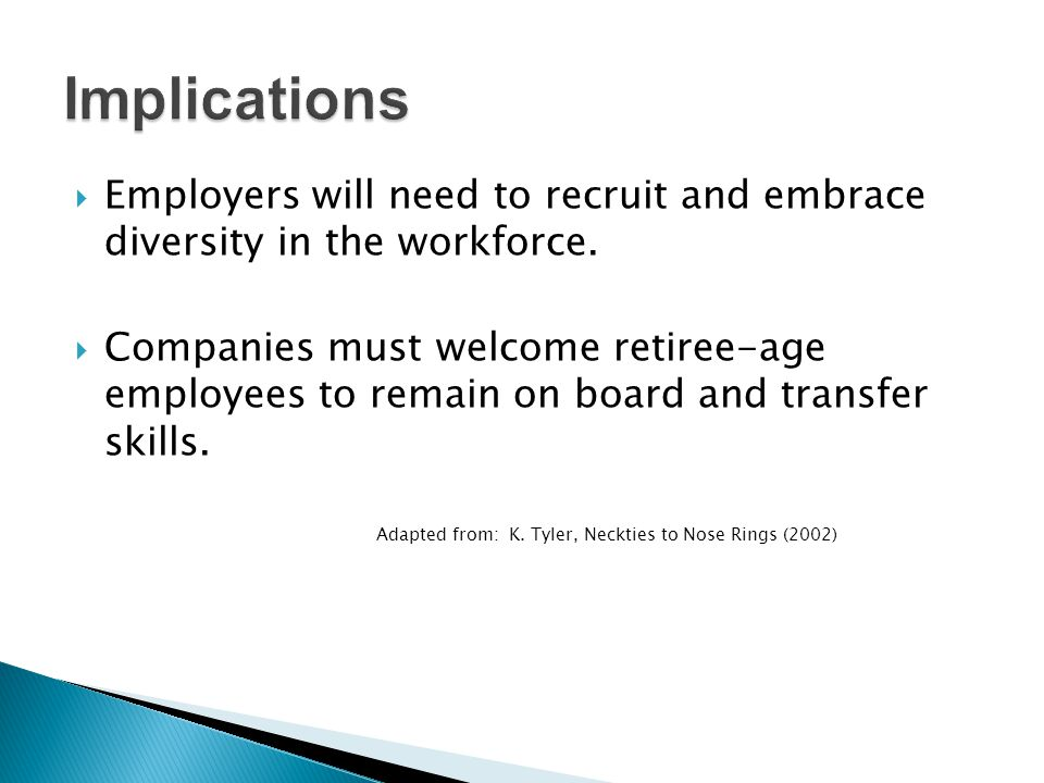 Implications Employers will need to recruit and embrace diversity in the workforce.