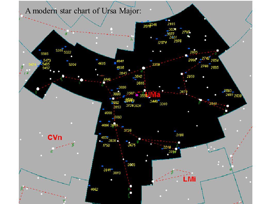 A modern star chart of Ursa Major: