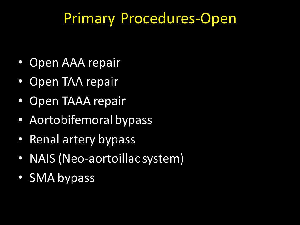Primary Procedures-Open