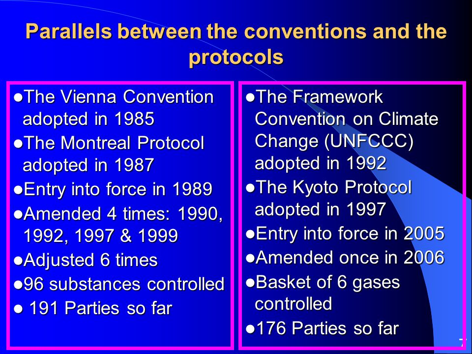 Parallels between the conventions and the protocols