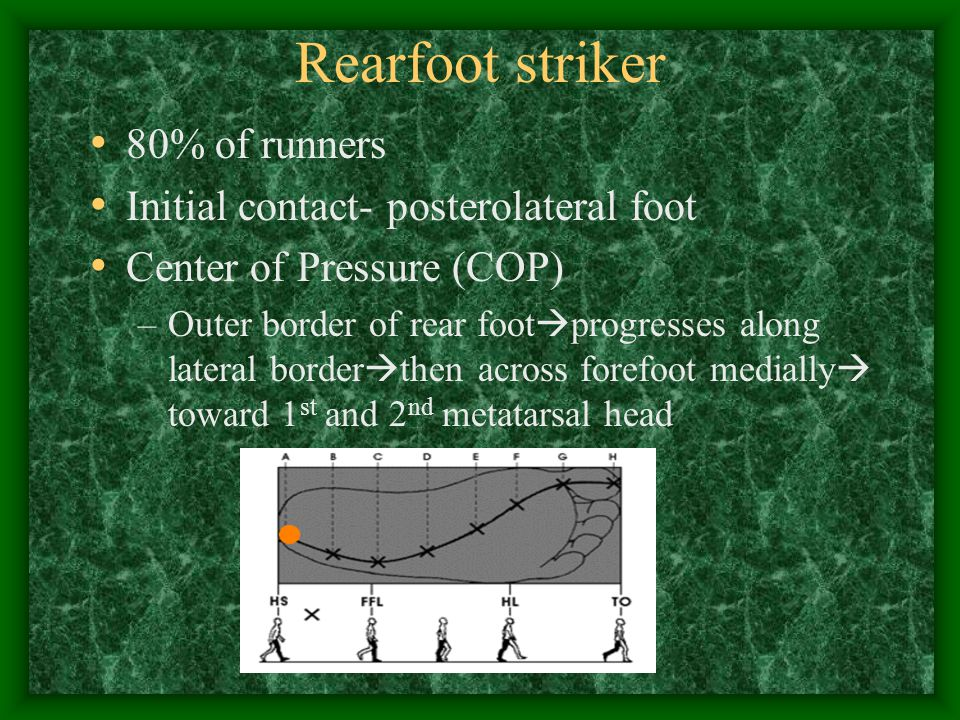 Rearfoot striker 80% of runners Initial contact- posterolateral foot