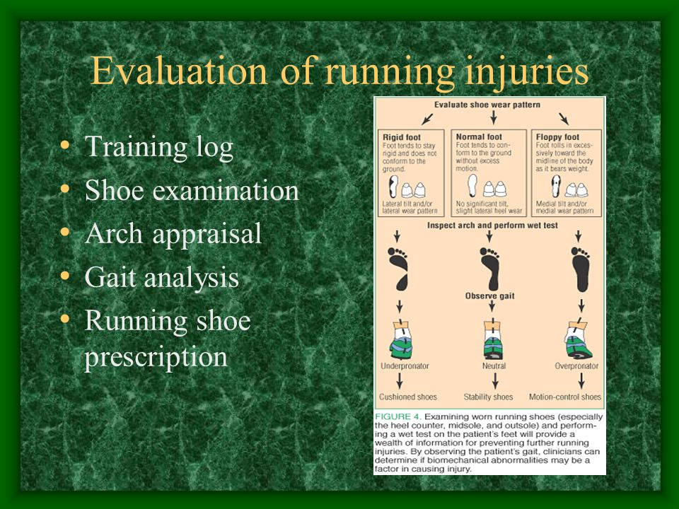 Evaluation of running injuries
