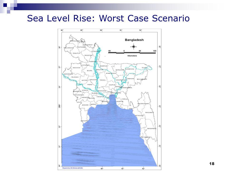 Sea Level Rise: Worst Case Scenario