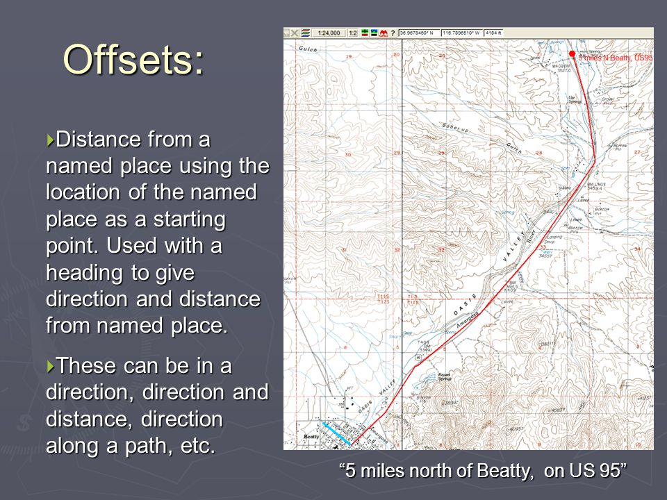 Offsets: