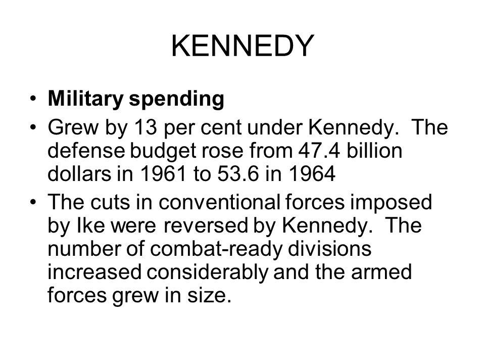 KENNEDY Military spending