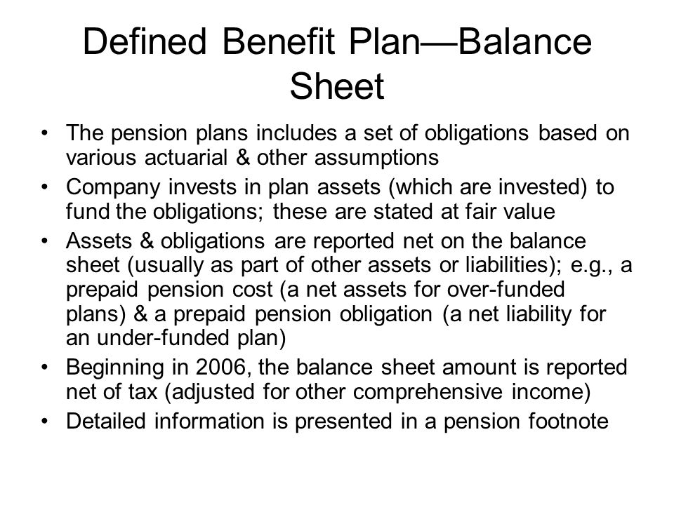 Defined Benefit Plan—Balance Sheet