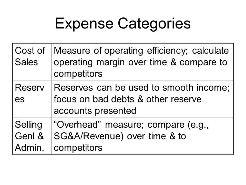 Expense Categories Cost of Sales