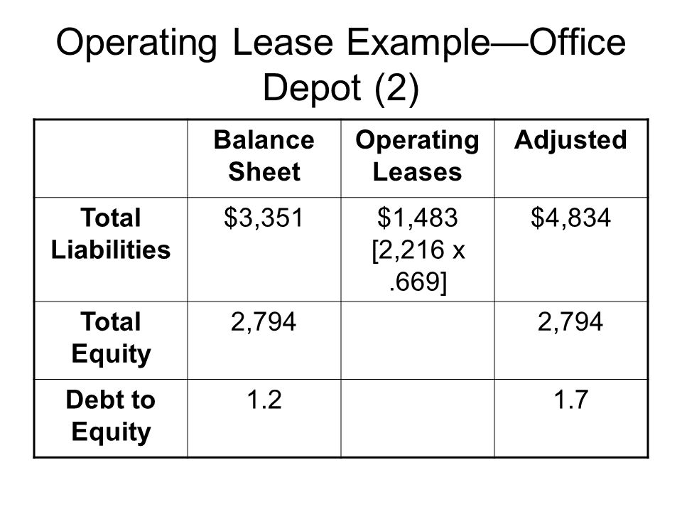 Operating Lease Example—Office Depot (2)
