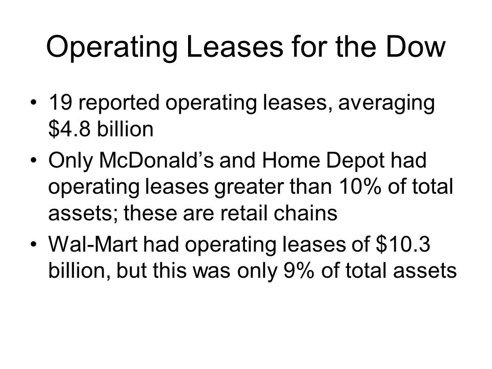 Operating Leases for the Dow