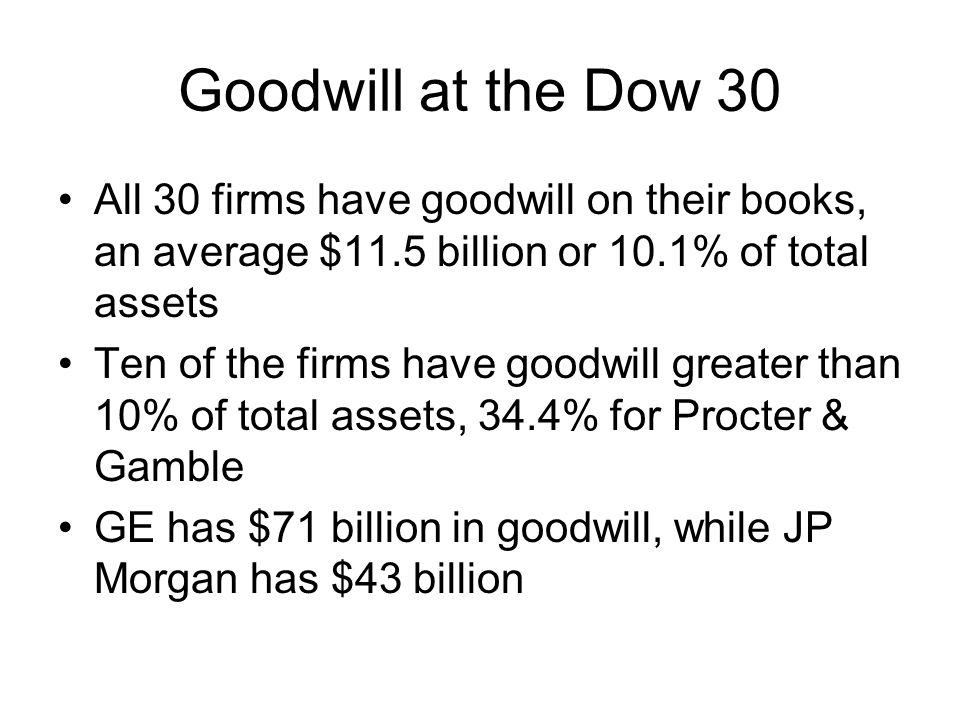 Goodwill at the Dow 30 All 30 firms have goodwill on their books, an average $11.5 billion or 10.1% of total assets.