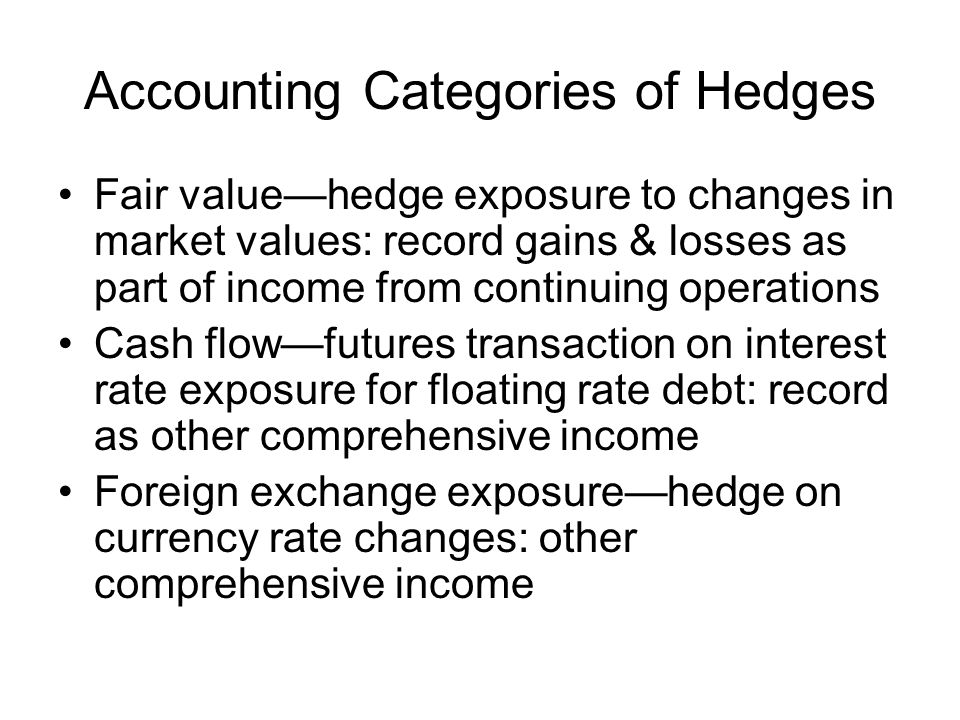 Accounting Categories of Hedges