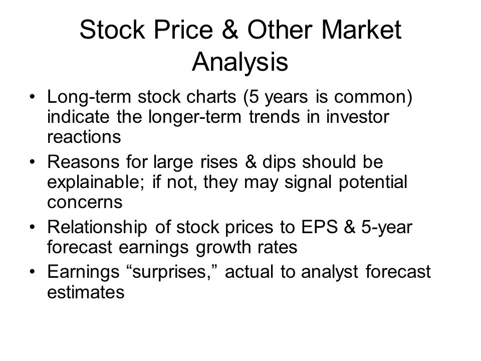 Stock Price & Other Market Analysis