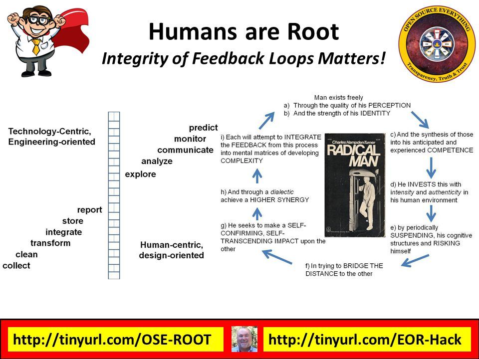 Humans are Root Integrity of Feedback Loops Matters!