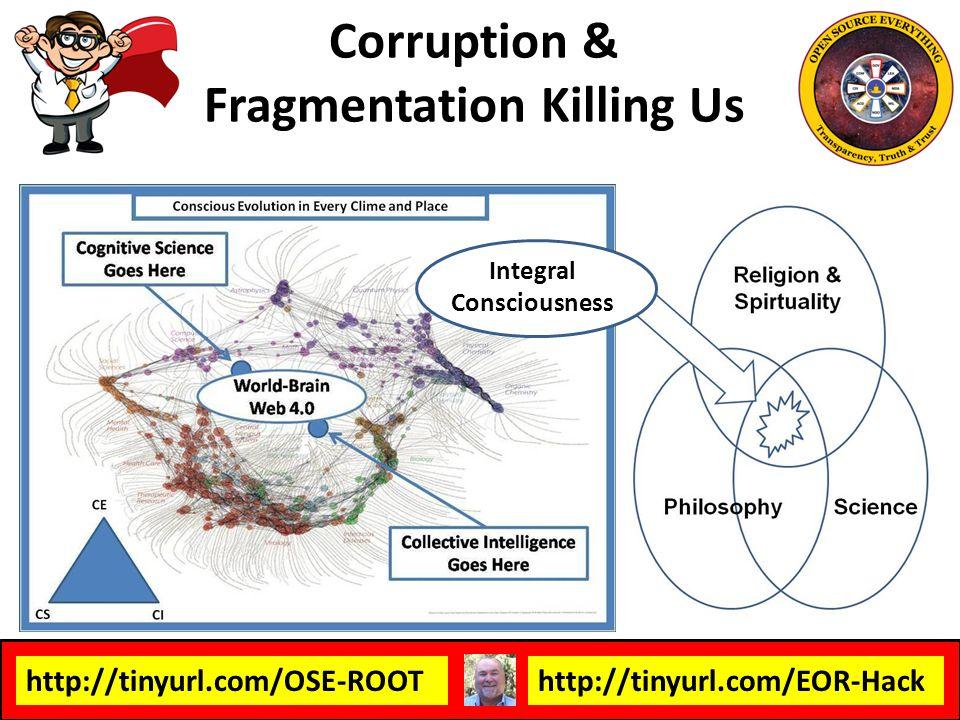 Corruption & Fragmentation Killing Us
