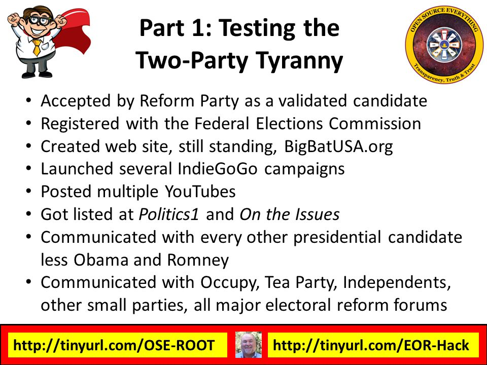 Part 1: Testing the Two-Party Tyranny