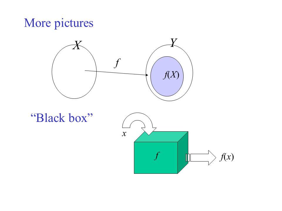 More pictures Y X f f(X) Black box x f f(x)