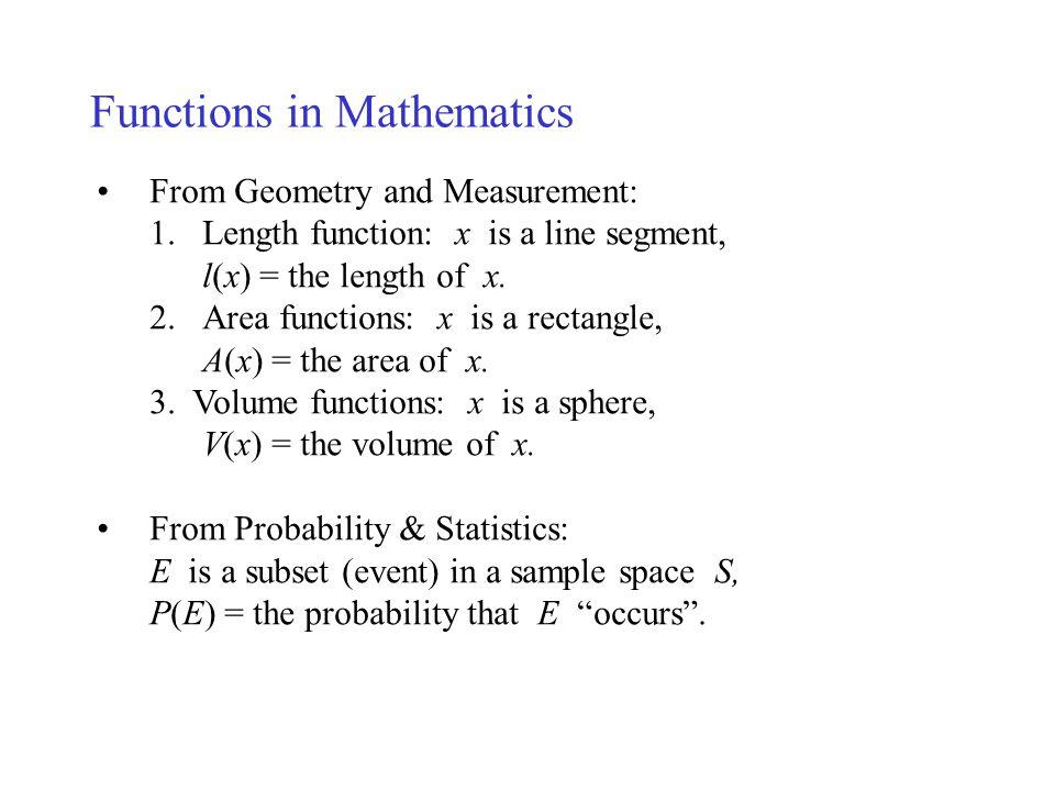 Functions in Mathematics