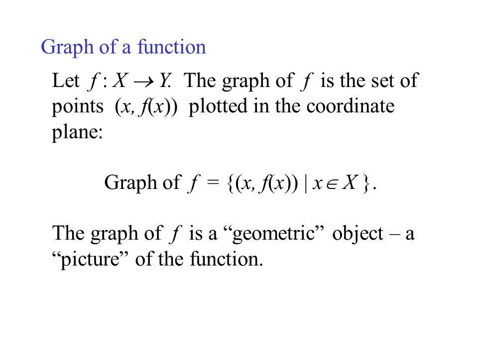 Graph of f = {(x, f(x)) | x X }.