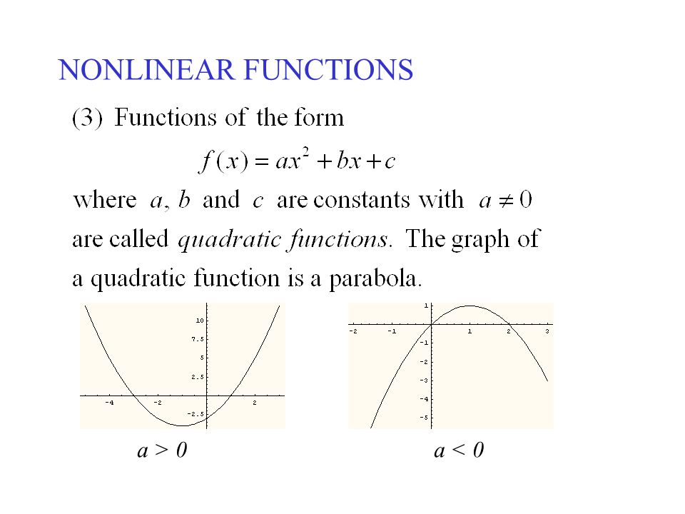 NONLINEAR FUNCTIONS a > 0 a < 0