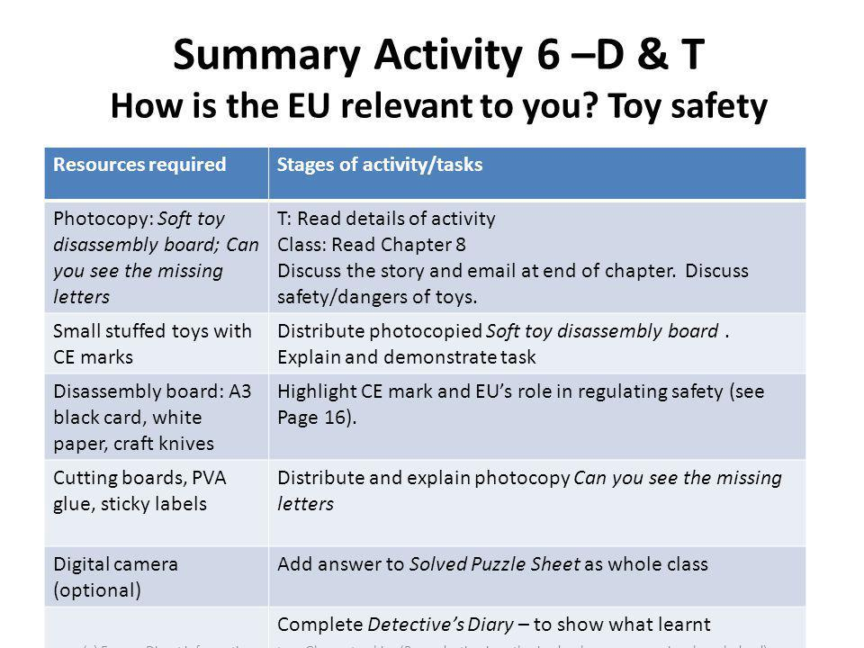 Summary Activity 6 –D & T How is the EU relevant to you Toy safety