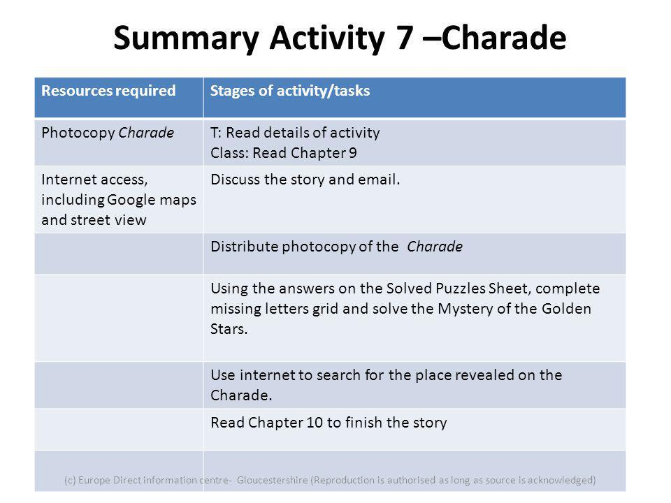 Summary Activity 7 –Charade