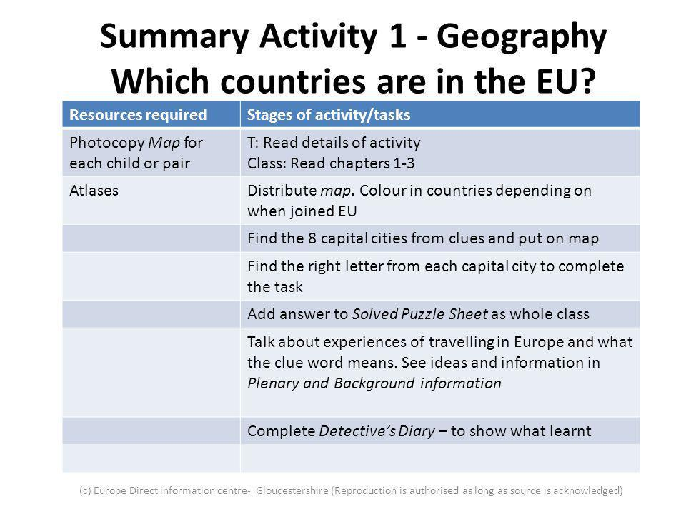Summary Activity 1 - Geography Which countries are in the EU