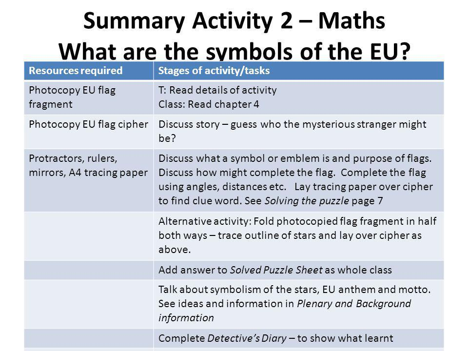 Summary Activity 2 – Maths What are the symbols of the EU