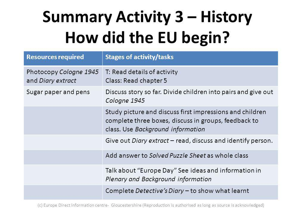 Summary Activity 3 – History How did the EU begin
