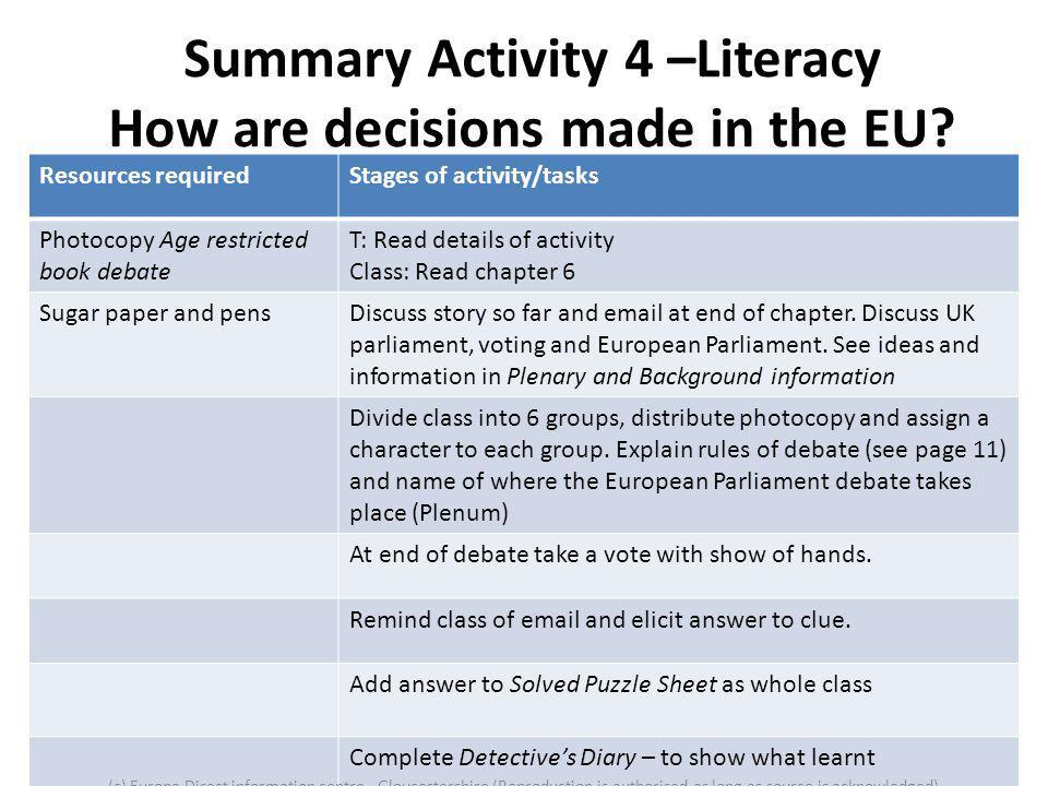 Summary Activity 4 –Literacy How are decisions made in the EU