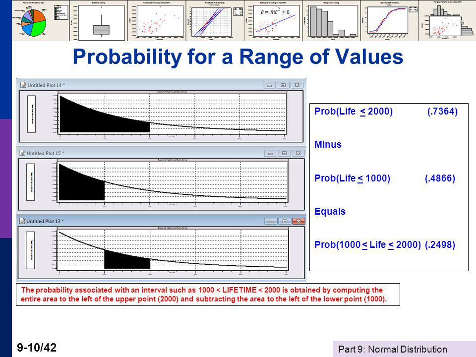 Probability for a Range of Values