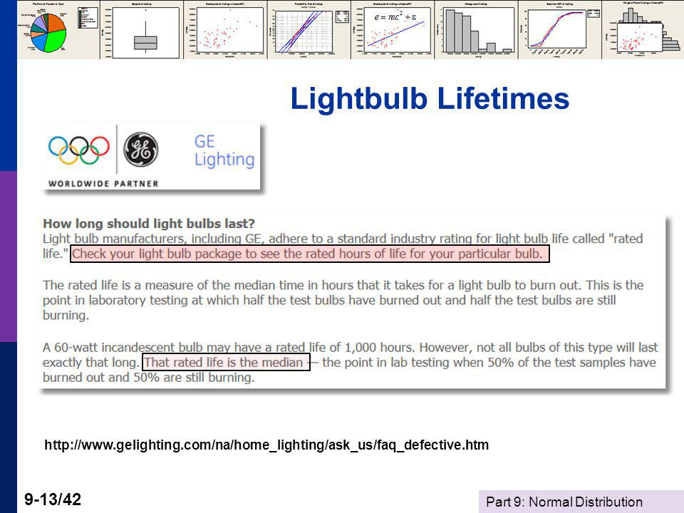 Lightbulb Lifetimes http://www.gelighting.com/na/home_lighting/ask_us/faq_defective.htm
