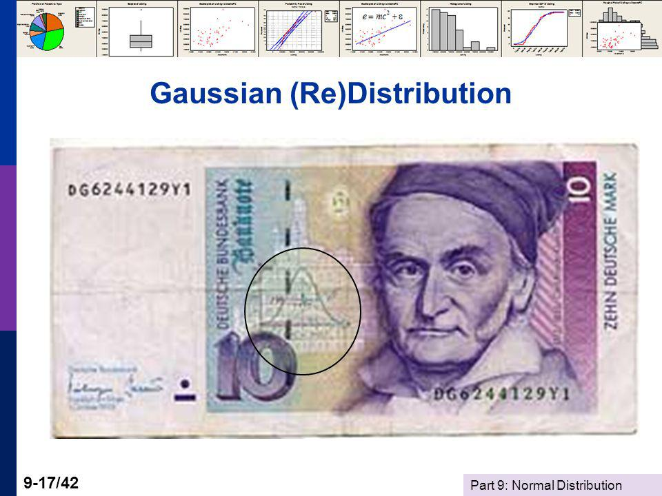 Gaussian (Re)Distribution