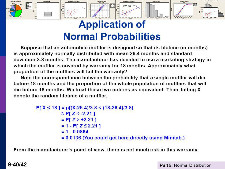 Application of Normal Probabilities