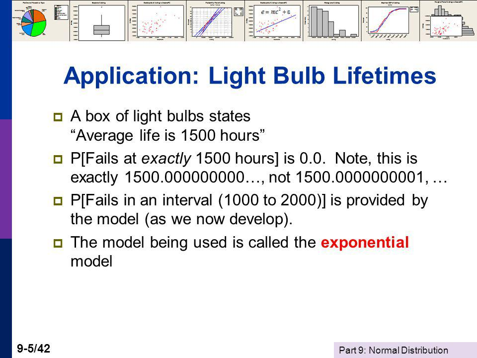 Application: Light Bulb Lifetimes