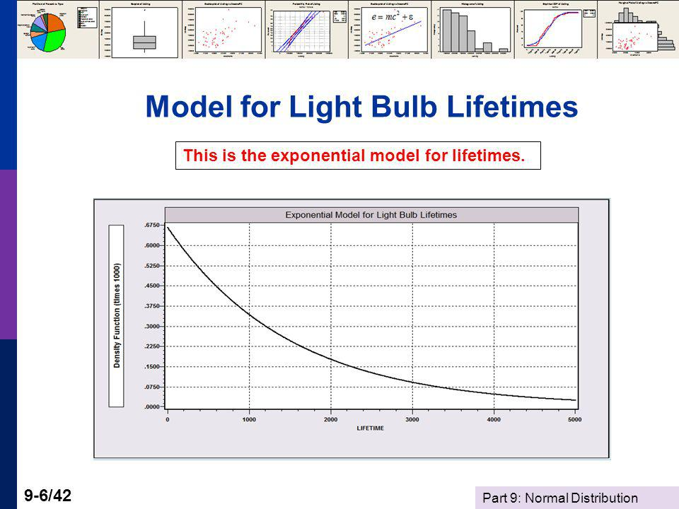 Model for Light Bulb Lifetimes