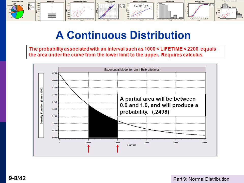 A Continuous Distribution