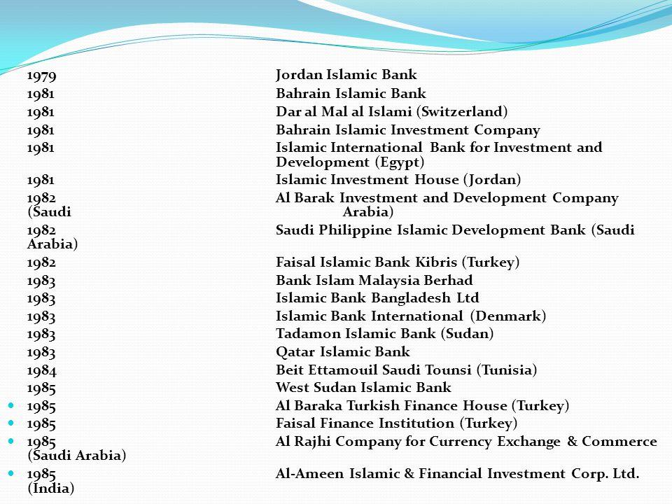 1979 Jordan Islamic Bank 1981 Bahrain Islamic Bank